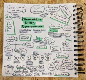 Bild: Sketch-Note zum Vortrag Minimalism Driven Development
