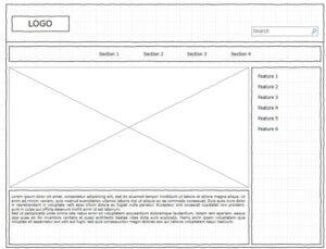 Wireframe Softwareentwicklung Beispiel